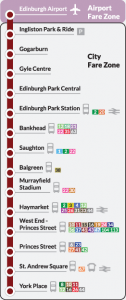 Edimburgo - Aquidepaso.com